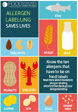 FSANZ Food Allergy labelling poster image