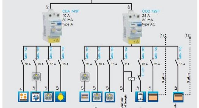 schema-electrique-architectural.jpg