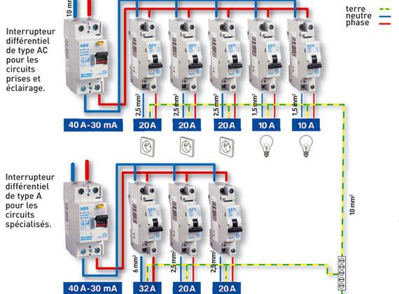 schemas-electriques-liste-4074-6638.jpeg