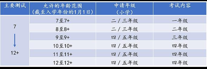 AEIS - PRI table.png