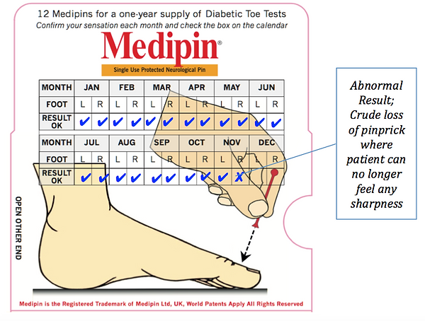 The Diabetic Toes Test by Medipin - Box of 12 for Home Use - Simple Sharp Pinprick Testing Sensation
