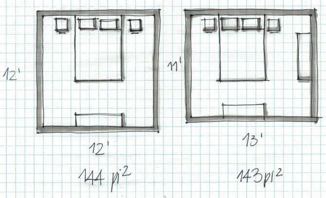 Astuce de conception: forme des pièces