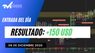 *VIDEO*  Entrada del día + 150 USD