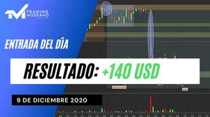 *VIDEO* + 140 USD Entrada del día 10/11/20