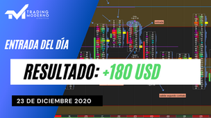 *VIDEO*  Entrada del día 12/12/20 + 180 USD