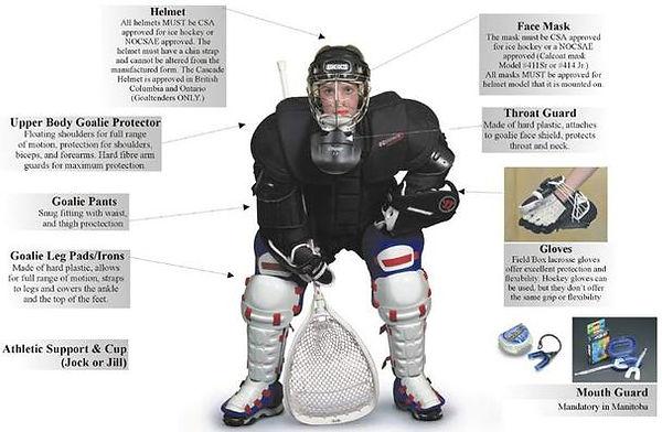 equipment-box-goalie__1_.jpg
