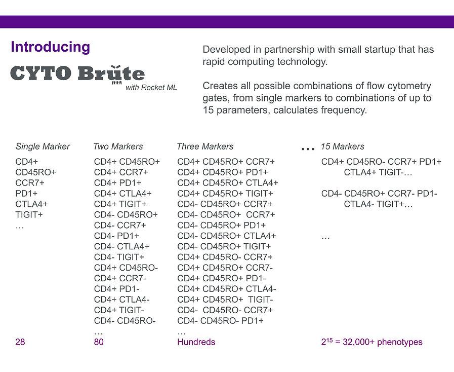 cytobrute graphic.jpg
