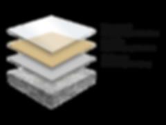 solid-color-epoxy-flooring-diagram-600x4