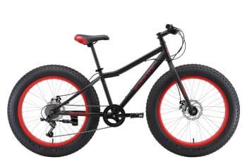 Велосипед Black One Monster 24 D (2020)