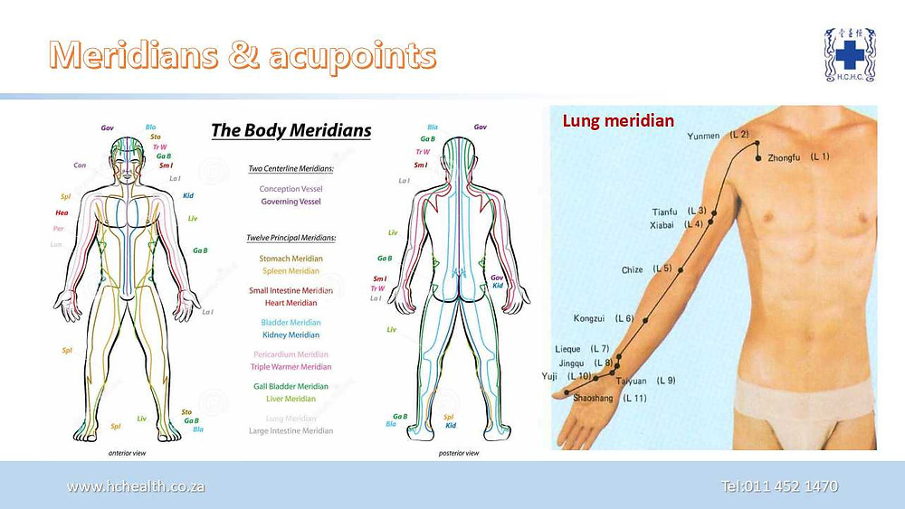 acupuncture Johannesburg south africa