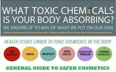 skincare toxic ingredients list