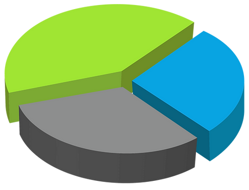 piechart_piechart.png