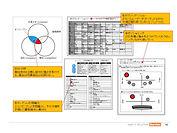 マネジメントボード:イメージ図