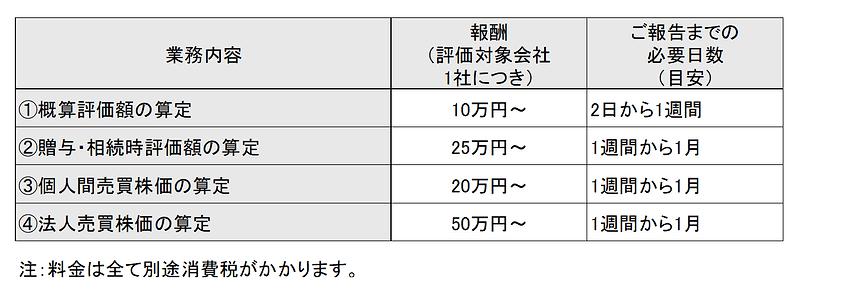 株価算定報酬.png