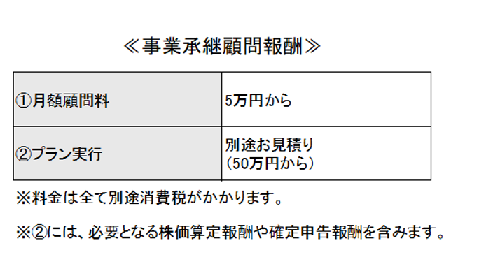事業承継顧問報酬.png