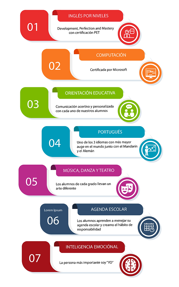MODELO EDUCATIVO SECUNDARIA DEHCA 1.2-01