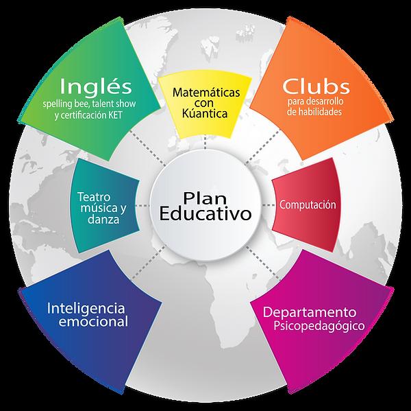 MODELO EDUCATIVO PRIMARIA DEHCA 2.png
