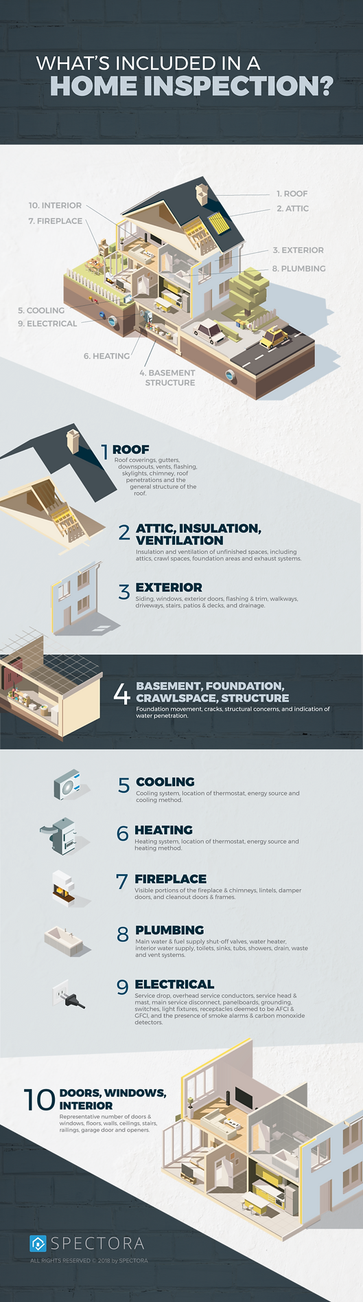 what-included-home-inspection-1-768x2753