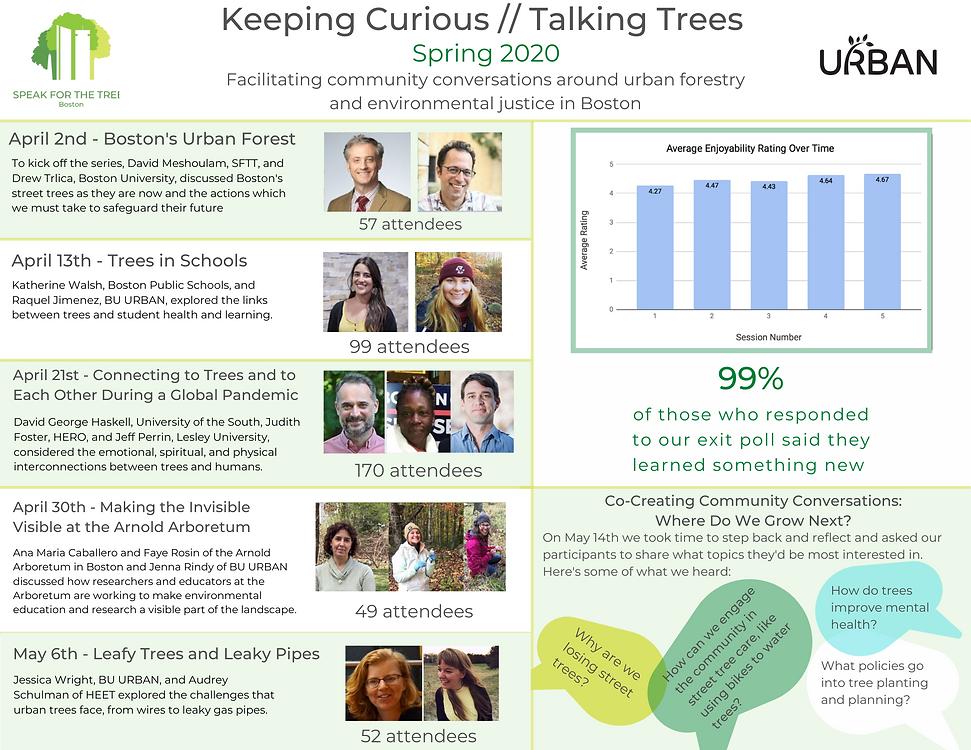 Keeping Curious__Talking Trees Horizonta