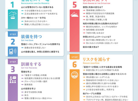 """雪崩地形に行く前に""""7STEPS"""""""