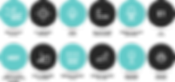 floorpan_özellik_1.png