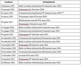 Calendario adempimenti IVA anno 2021