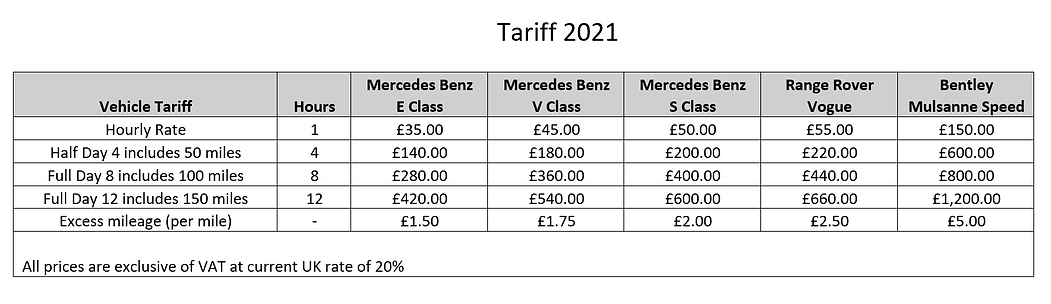 Tariff 2021 Picture.PNG