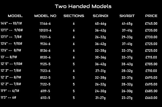 rod models 3.10.21.png
