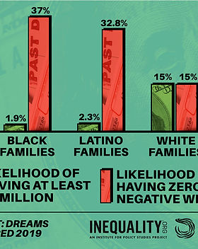 Racial-Wealth-Gap-graphics1.jpg