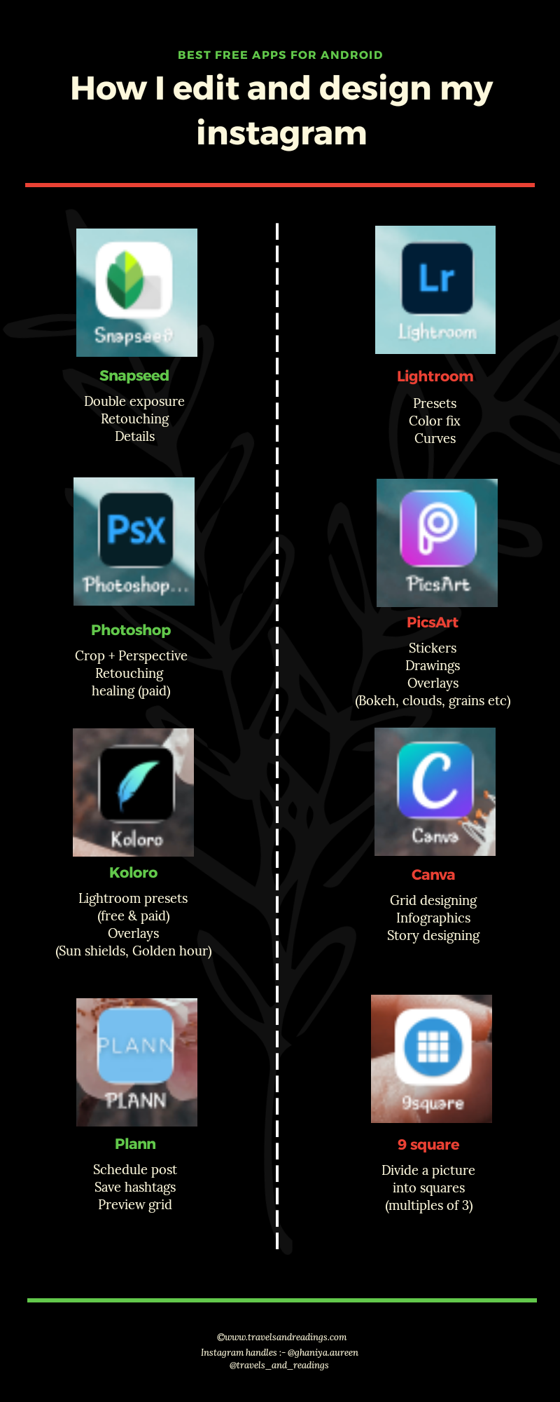 This is an infographic with details on best android applications to edit, plan and schedule your Instagram posts to create an engaging and creative feed.