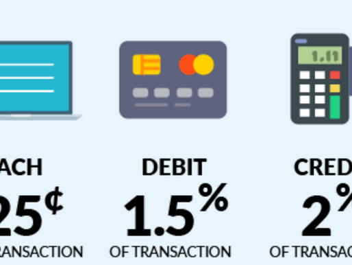 Can Credit Cards gain their place in the B2B Payments space?