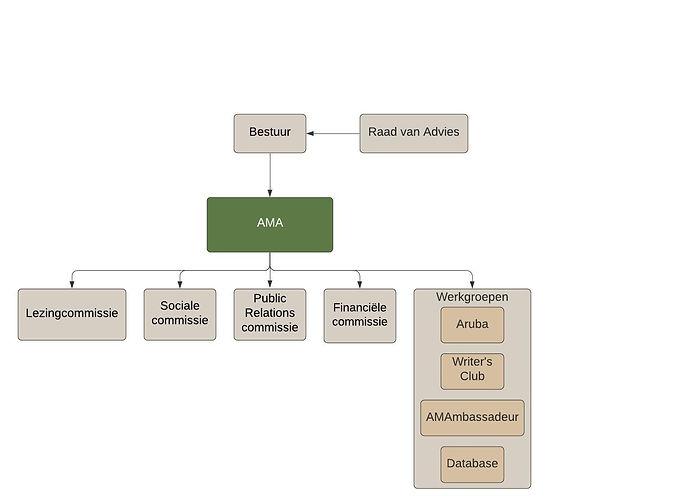 AMA diagram - Color.jpeg