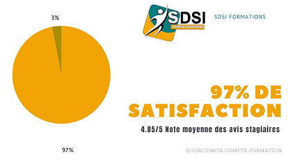 taux de staisfaction.png