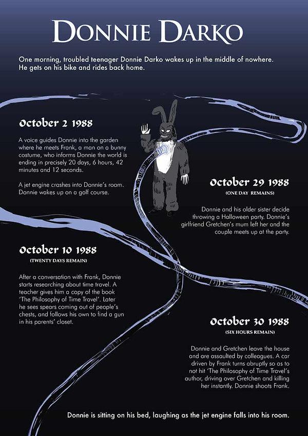 Donnie-Darko-web.jpg