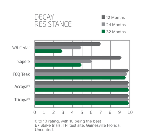 decay_resistance-min.png