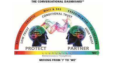 conversational_chart.png