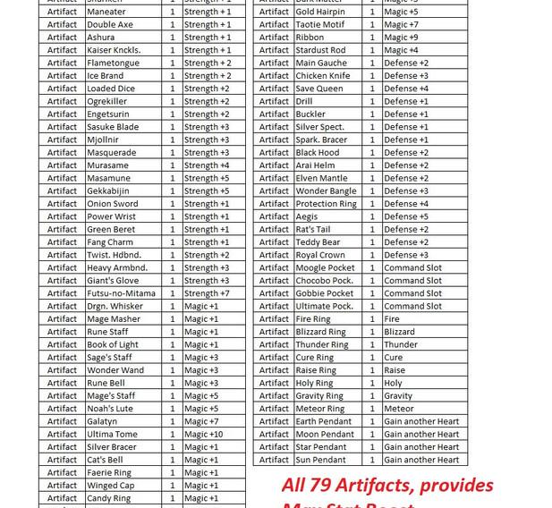 Artifact List.JPG
