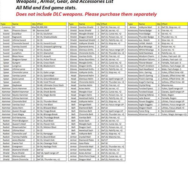 Gear List.JPG
