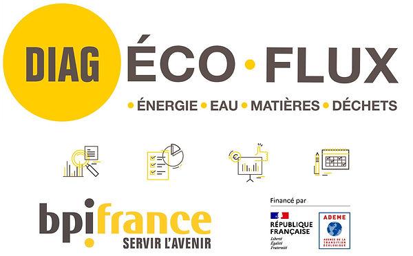 Point sur vos aides : le Diag Eco-flux