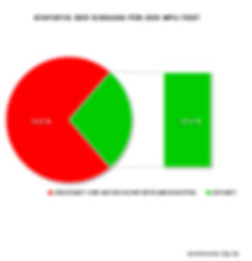 r2g_eignung_mpu_statistik.jpg