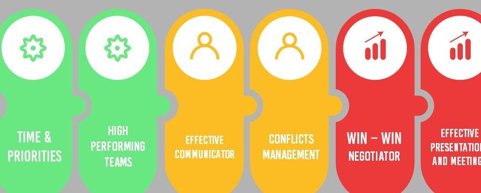 Effective Leader and Management skills p2.jpg
