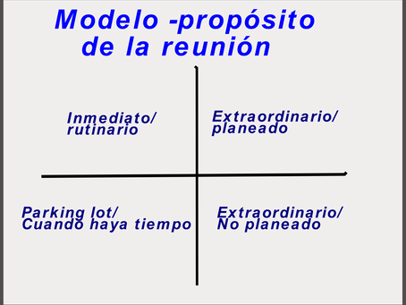 Episodio Reuniones efectivas en el nuevo contexto virtual Parte 1 - modelo
