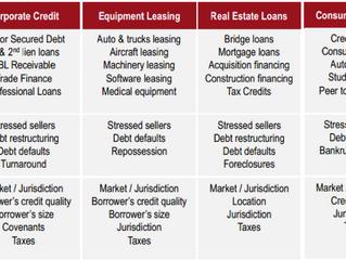 Private Lending: An Emerging Alternative for Investors