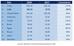 India: el mercado de crecimiento que importa