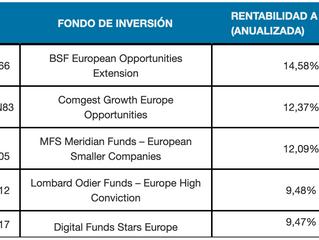 ¿Dónde invierten los mejores fondos de bolsa europea de la última década?