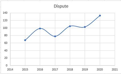Dispute.PNG