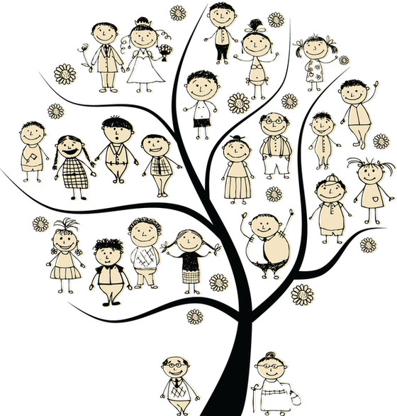 Systemic Family Constellation