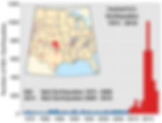 Induced Earthquakes in the Central US