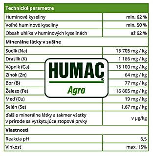 TP_HUMAC_Agro.jpg
