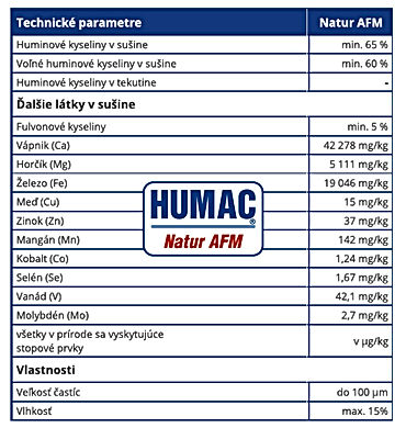TP_HUMAC_Natur_AFM.jpg